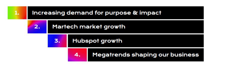 Market environment pic 1