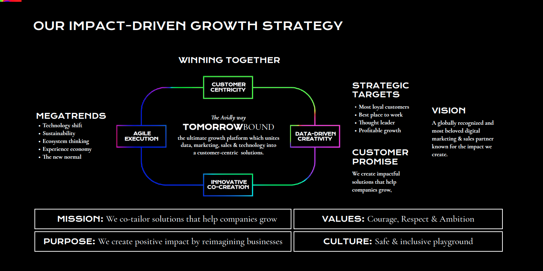 Strategy pic EN-1